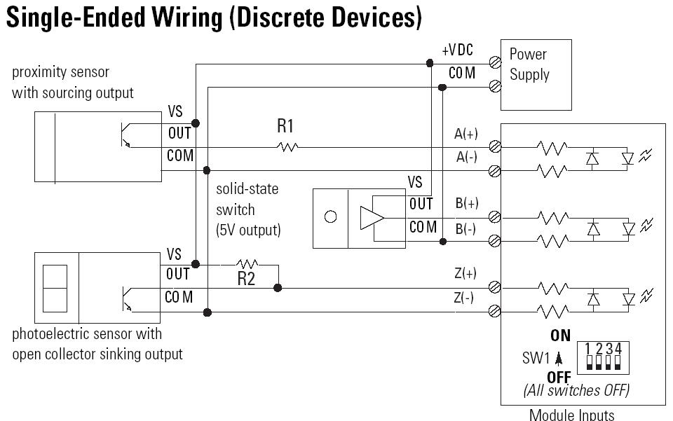 1756_HSC 1756 hsc wiring diagram 1756 tbch \u2022 free wiring diagrams life 1756 ib16d wiring diagram at aneh.co