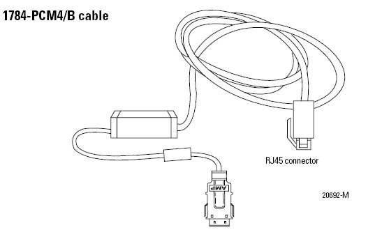 slc 500  rslogix 500 communications - page 2 - plcs net