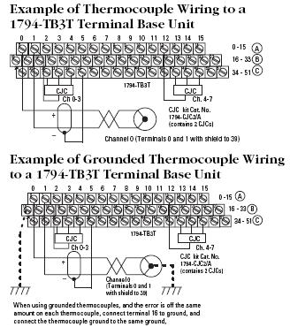 on ab 1794 ie8 wiring diagram