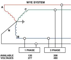 1v 3 phase drive?? [text] plcs net interactive q & a,3 Phase Wye Wiring Diagram