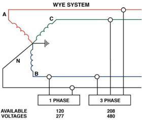 3 prong twist lock plug wiring diagram 3 image 3 prong twist lock plug wiring diagram 3 auto wiring diagram on 3 prong twist lock