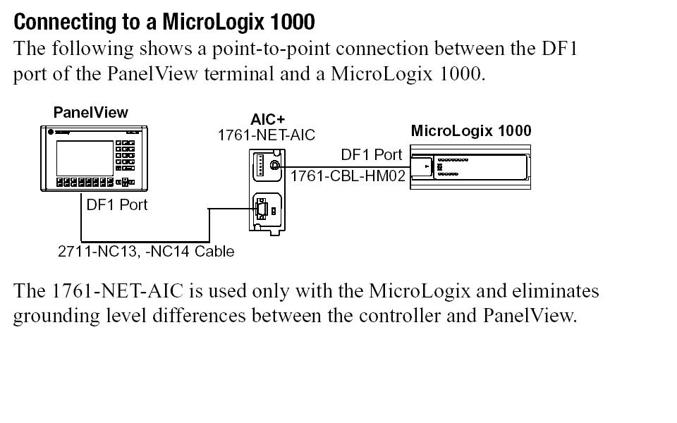 Micrologix 1000 outputs do not activate - PLCS.net - Interactive Q & A