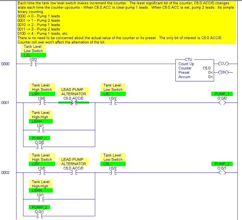 Pump Alternation Plcs Net Interactive Q Amp A