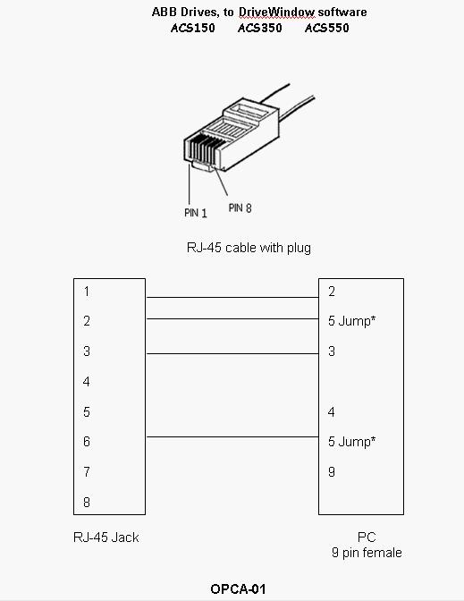 ABB ACS Drive Parameter cable - PLCS.net - Interactive Q & A Abb Acs Wiring Diagram Drive on
