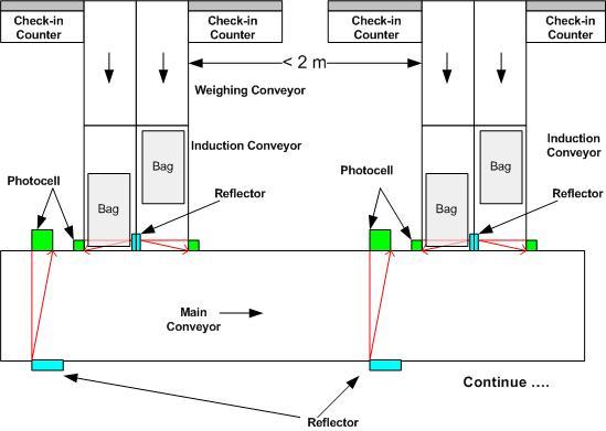Conveyor control window reservation plcs interactive q a hi all ccuart Choice Image