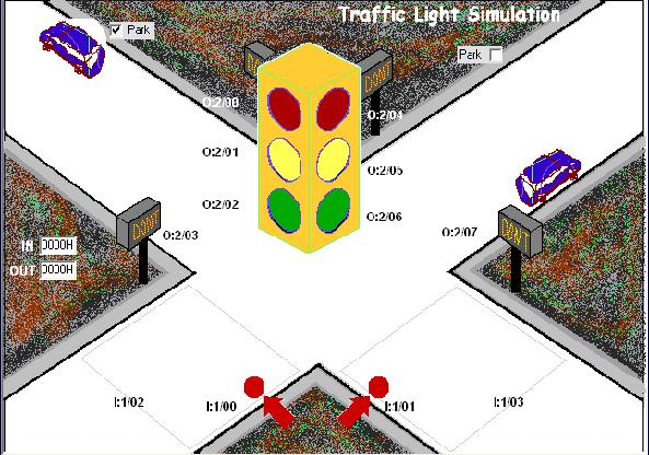 traffic light sequences essay