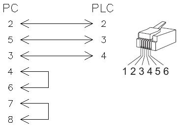 i found out from this pdf that keyence reverses their pin numbering from  standard numbering
