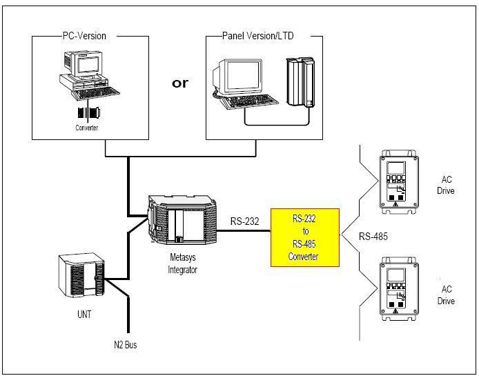 METASYS modbus rtu problems ct commander sk drives plcs net emerson commander sk wiring diagram at alyssarenee.co