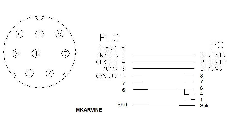 Mits_PC_to_PLC_Cable cable diagram plc to pc plcs net interactive q & a mitsubishi fx wiring diagram at edmiracle.co