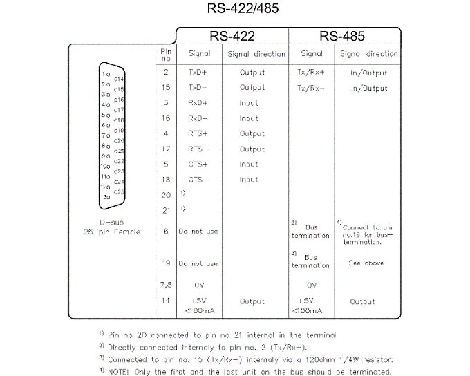 rs 485 daisy chain wiring diagram rs 485 pinout