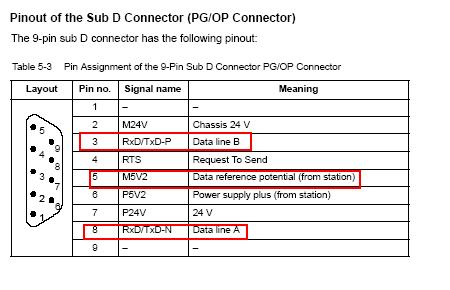 sie profibus connector wiring diagram