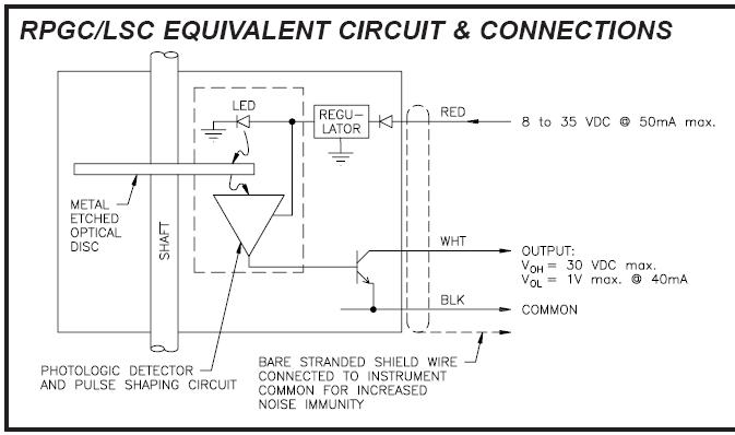 RPGC_100 ot extra encoder counts [text] plcs net interactive q & a bei encoder wiring diagram at nearapp.co