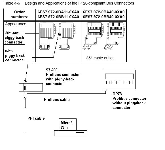 S7 200_MultiMPI connected siemens op73 to s7 200 plcs net interactive q & a siemens profibus connector wiring diagram at gsmportal.co