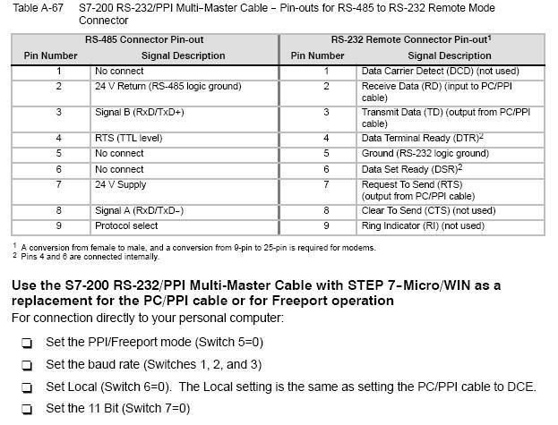Plc Siemens S7 200 Cn Manual Pdf