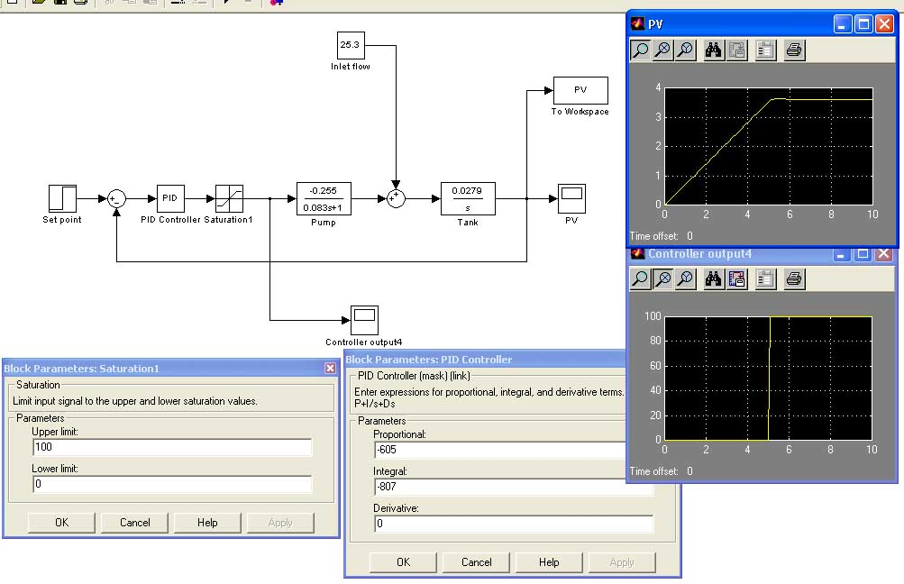 PID block algorithm in Simatic ? - Page 3 - PLCS net