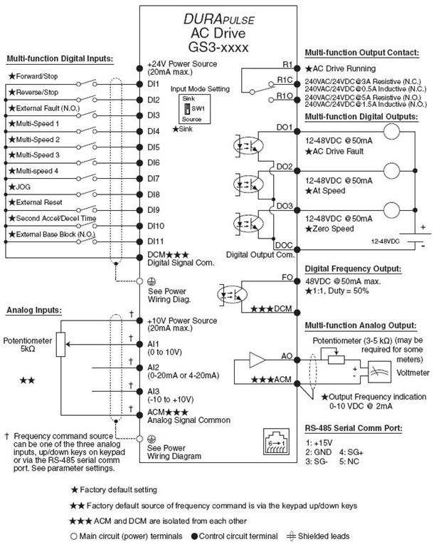 VFDterminals abb wiring diagram abb ach550 spec sheet \u2022 wiring diagrams j vfd panel wiring diagram at readyjetset.co