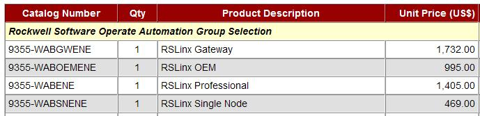 Linx GATEWAY Question w/Excel [Text] - PLCS net