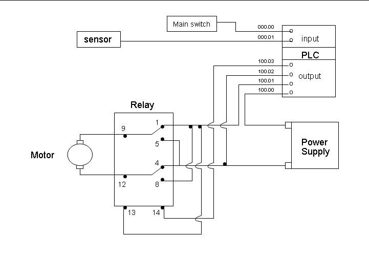 Need help with the circuit of an ac motor and the plc plcs im currently doing a project to control a speed of an ac motorter designing the circuit i noticed that the plc must me a dc input n outputn anyone asfbconference2016 Choice Image