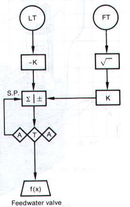 control diagram symbols text plcs net interactive q a rh plctalk net Sama Diagram Symbol Library Sama Drawing Symbols