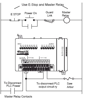 dl05wiring plcs net interactive q & a 240v power supply wiring diagram plc wiring diagrams pdf at soozxer.org