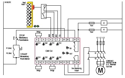 Allen Bradley Safety Relay Wiring Diagram on wiring diagram for electrical contactor