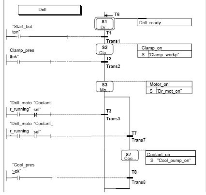 Basic Ladder Diagram also Idec Relay Wiring Diagram also Auxiliary Contactor Wiring likewise Auxiliary Contactor Wiring in addition Basic Motor Control Wiring Diagram. on jogging with control circuit ladder diagram of relays