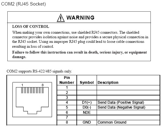 similiar standard rs 232 pinout keywords standard rs422 pinout standard wiring diagram