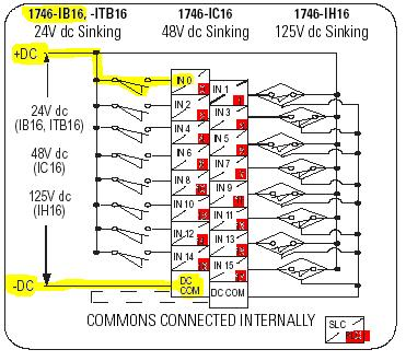 very new need tips text plcs net interactive q a rh plctalk net SLC 500 Troubleshooting Allen Bradley SLC 500 Software
