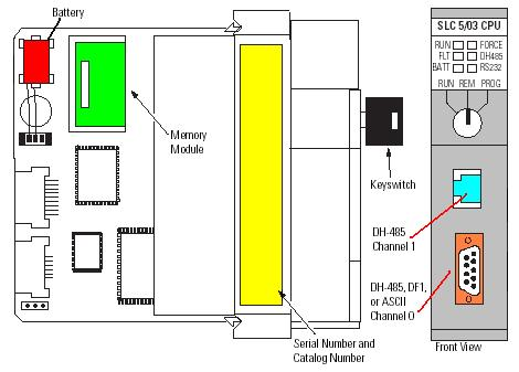 kidslc very new, need tips [text] plcs net interactive q & a 1746 ob16 wiring diagram at bayanpartner.co