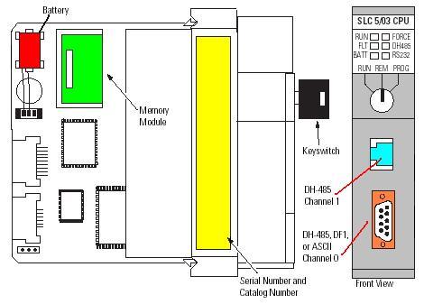 kidslc very new, need tips [text] plcs net interactive q & a 1746 ob16 wiring diagram at soozxer.org