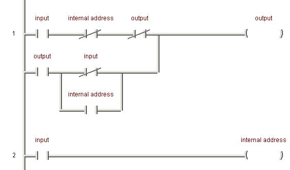 Plc ladder logic basics wiring library insweb need help with basic ladder logic page 3 plcs net interactive rh plctalk net plc ladder logic tutorial ppt plc ladder logic tutorial ppt ccuart Gallery