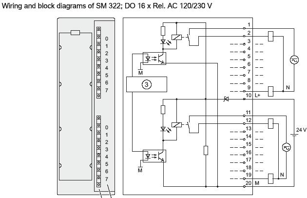 How To Size Up Siemens S7-300 Relay Output Module