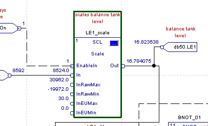 Rslogix 500 to rslogix 5000 plcs interactive q a function block diagram has it ccuart Choice Image