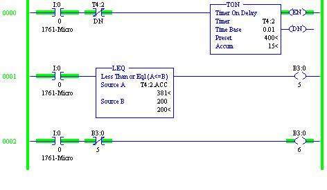 ladder logic for traffic light ladder wiring diagram and circuit schematic